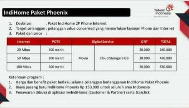 2. Paket Indihome Phoenix