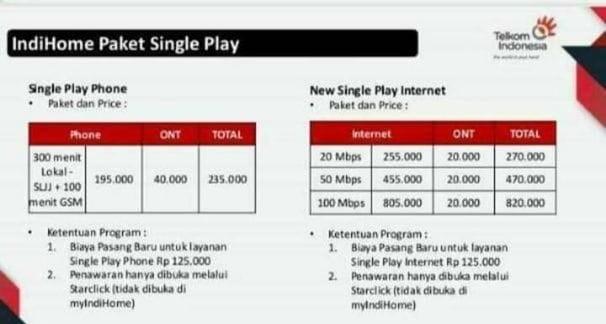 3. Paket Single PLay